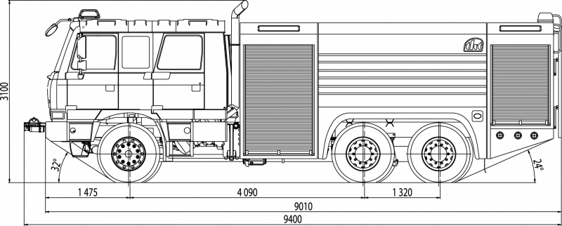6x6 FIRE-FIGHTING SUPERSTRUCTURE CARRIER :: Tatratrucks com